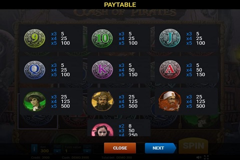 Clash of Pirates Slot Paytable