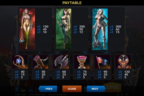 Elven Princesses Slot Paytable