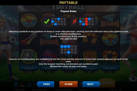 Football Slot Paytable