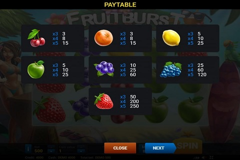 Fruit Burst Slot Paytable